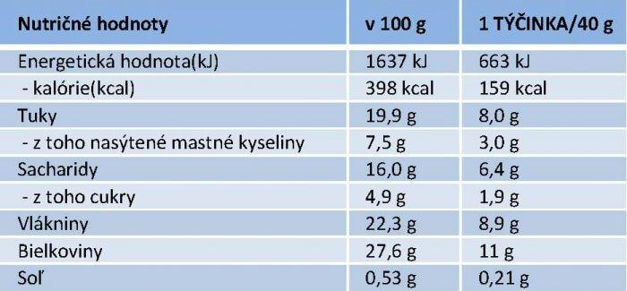 absobar-zero-brownie-nutricne-hodnoty