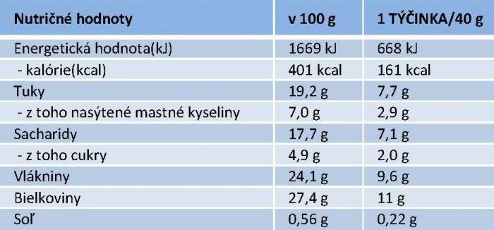 absobar-zero-vanilka-cookies-nutricne-hodnoty